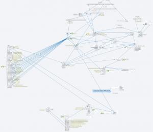 Структура базы Tecdoc